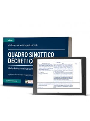 eBook | Quadro sinottico Decreti covid-19