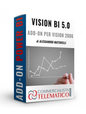 VisionBI, modulo aggiuntivo in PowerBI per Vision 2086