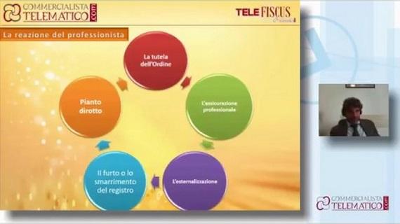 Telefiscus