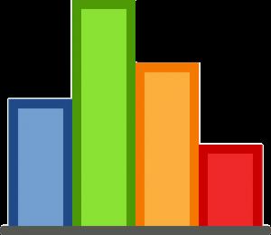 Benefici premiali punteggio ISA 2019