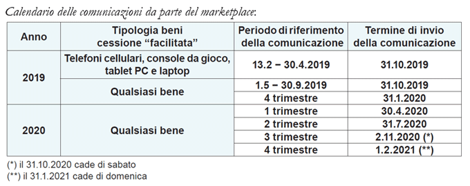 Calendario comunicazioni marketplace