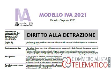 dichiarazione iva 2021 detrazione