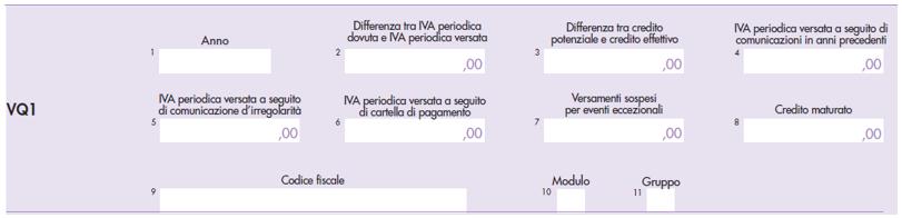 quadro VQ versamenti periodici omessi