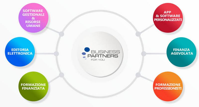 business partner 4u