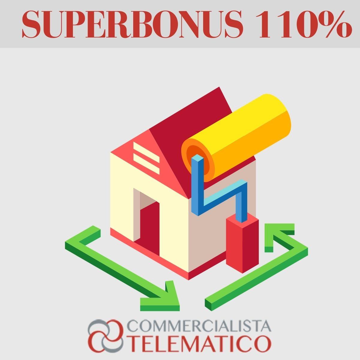 superbonus massima agevolazione