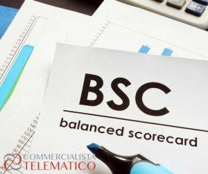balanced scorecard 30 anni